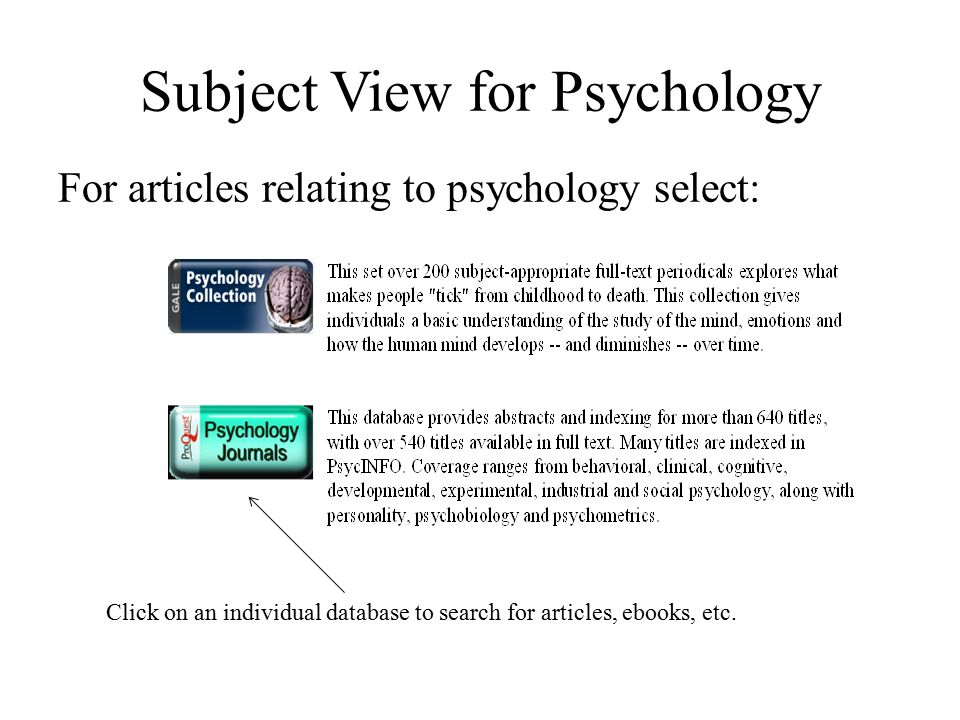 Subject View for Psychology For articles relating to psychology select: Click on an individual database to search for articles, ebooks, etc.