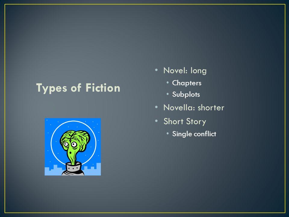 Types of Fiction Novel: long Chapters Subplots Novella: shorter Short Story Single conflict