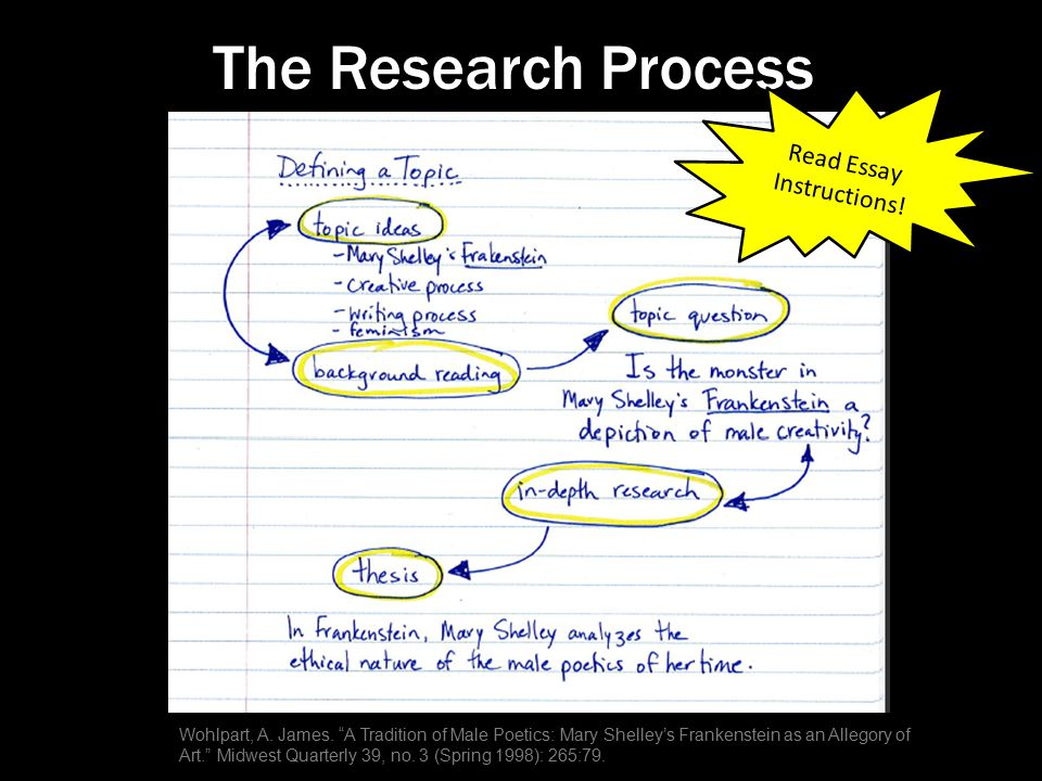 The Research Process Wohlpart, A. James.