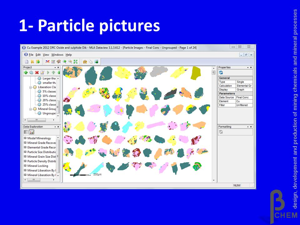 1- Particle pictures design, development and production of mining chemicals and mineral processes