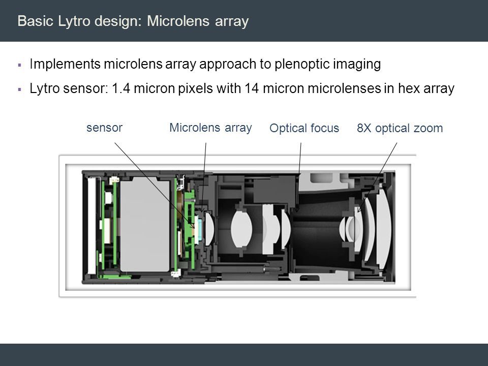  Implements microlens array approach to plenoptic imaging  Lytro sensor: 1.4 micron pixels with 14 micron microlenses in hex array Basic Lytro desig