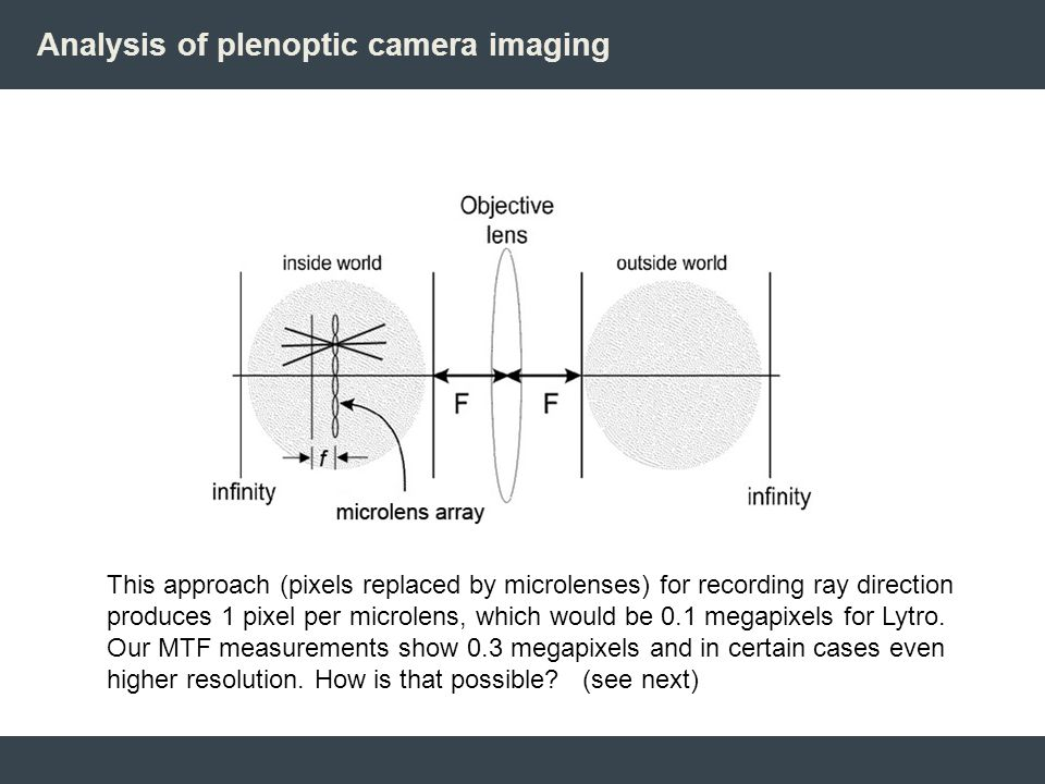 Conclusion: Lytro and resolution of plenoptic cameras Conclusion: Lytro is the first light field camera for the consumer market.