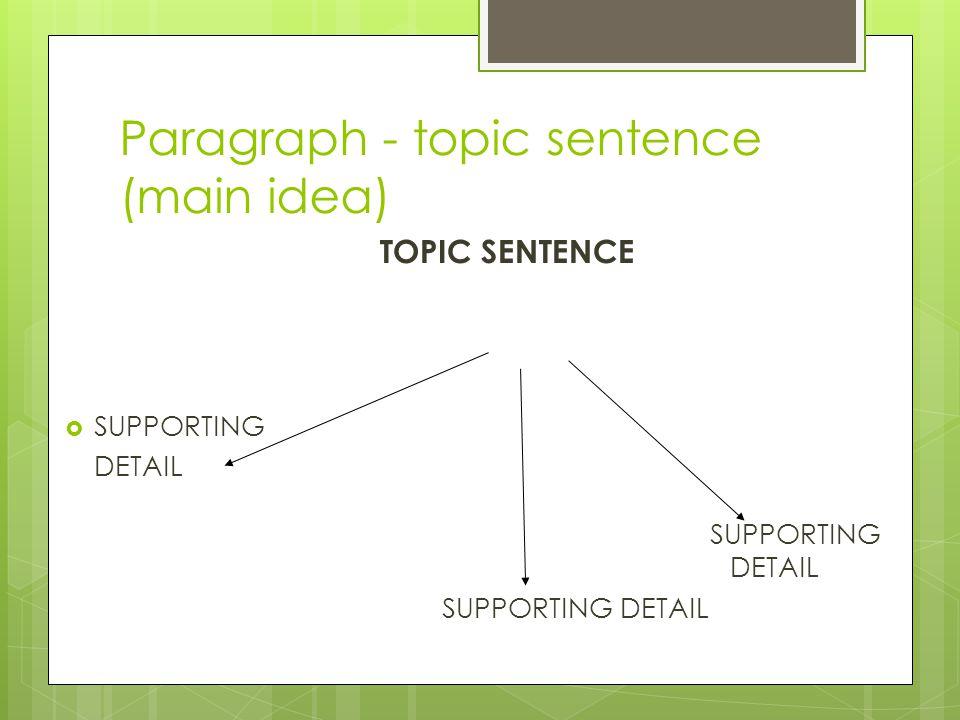 Paragraph - topic sentence (main idea) TOPIC SENTENCE  SUPPORTING DETAIL SUPPORTING DETAIL SUPPORTING DETAIL