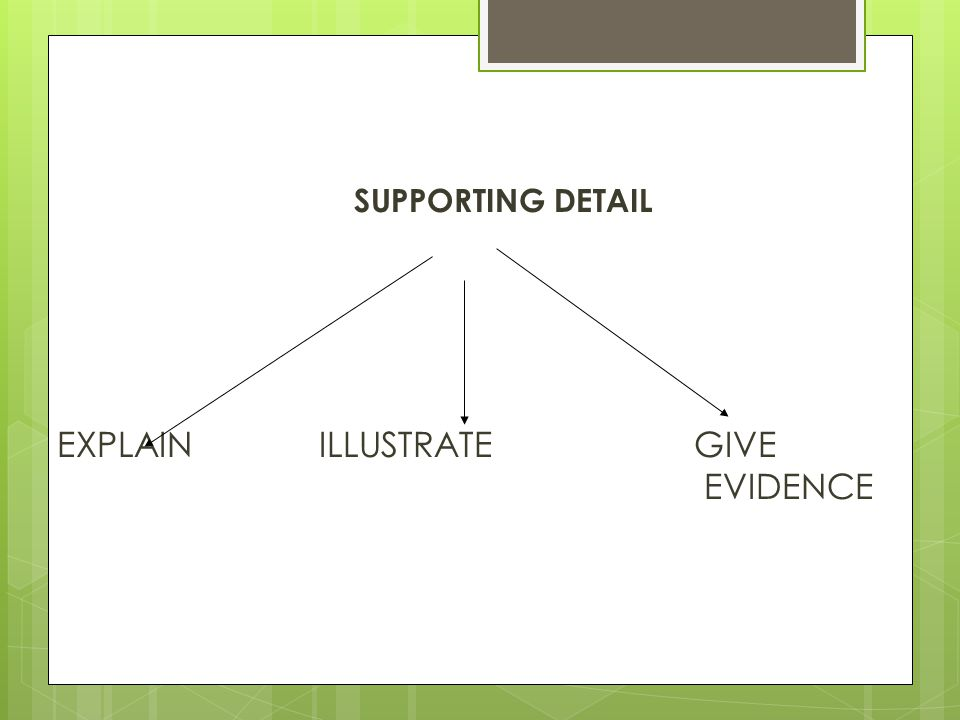 EXPLAIN ILLUSTRATE GIVE EVIDENCE
