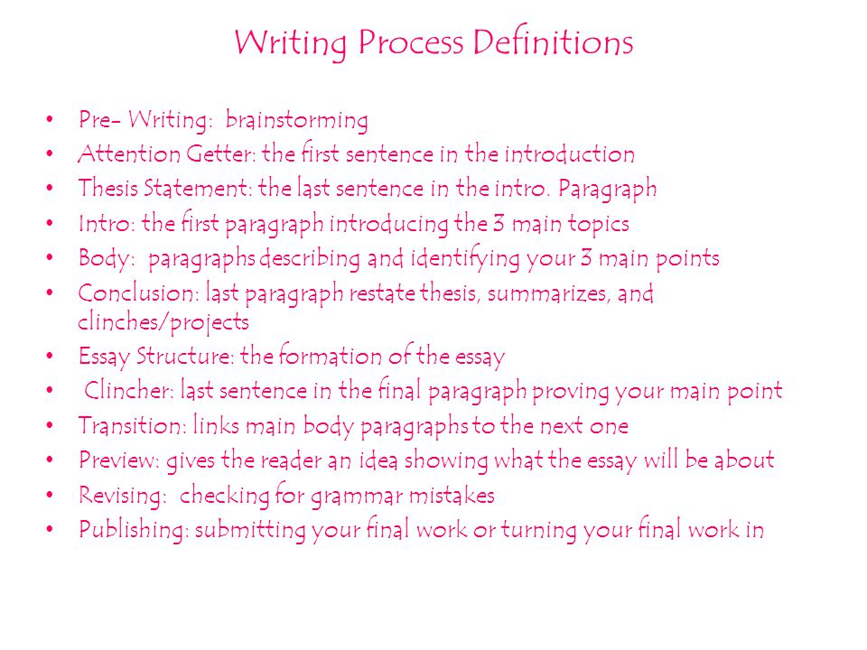 Writing Process Definitions Pre- Writing: brainstorming Attention Getter: the first sentence in the introduction Thesis Statement: the last sentence i