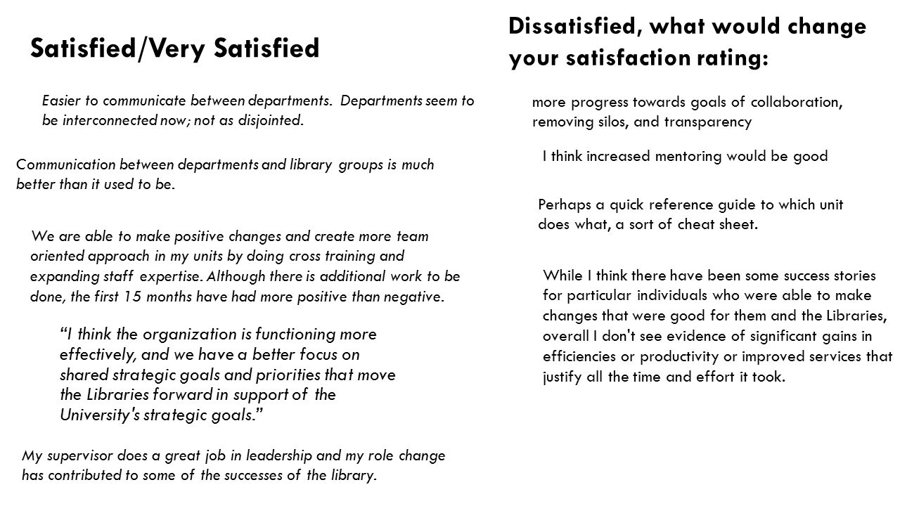 I think the organization is functioning more effectively, and we have a better focus on shared strategic goals and priorities that move the Libraries forward in support of the University s strategic goals. Communication between departments and library groups is much better than it used to be.