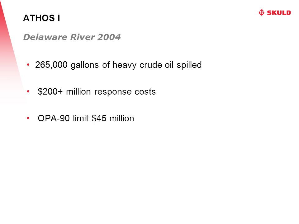 ATHOS I Delaware River 2004 265,000 gallons of heavy crude oil spilled $200+ million response costs OPA-90 limit $45 million