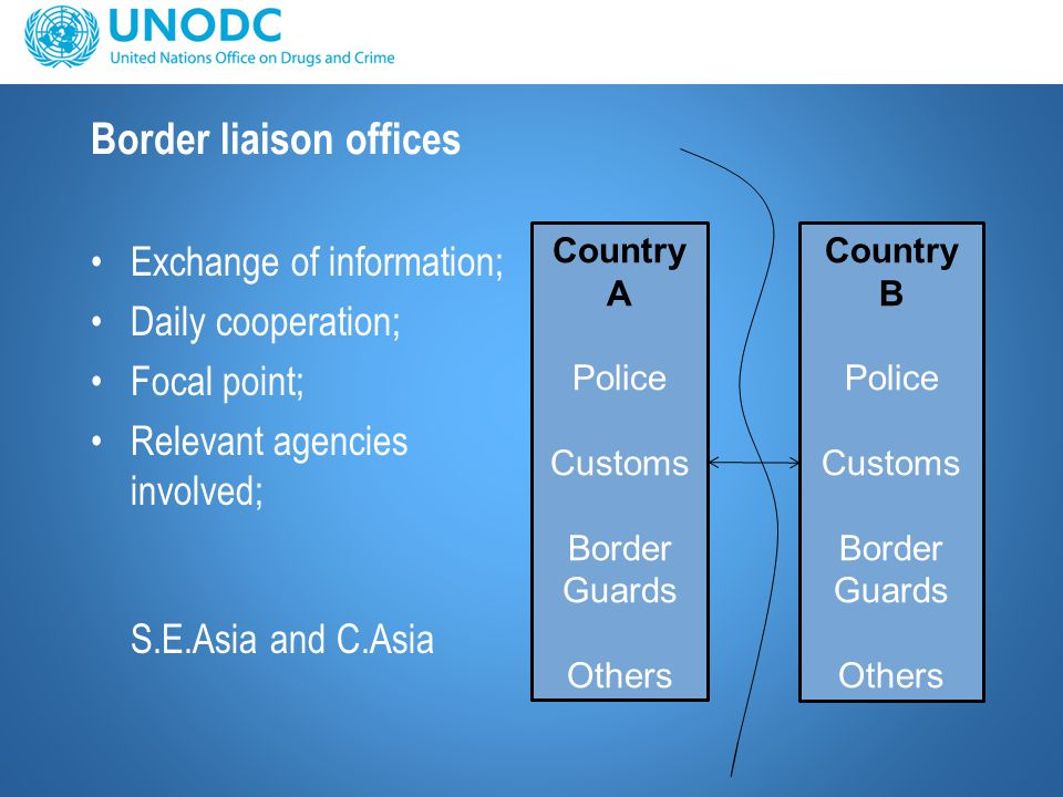 Border liaison offices Exchange of information; Daily cooperation; Focal point; Relevant agencies involved; S.E.Asia and C.Asia Country A Police Customs Border Guards Others Country B Police Customs Border Guards Others