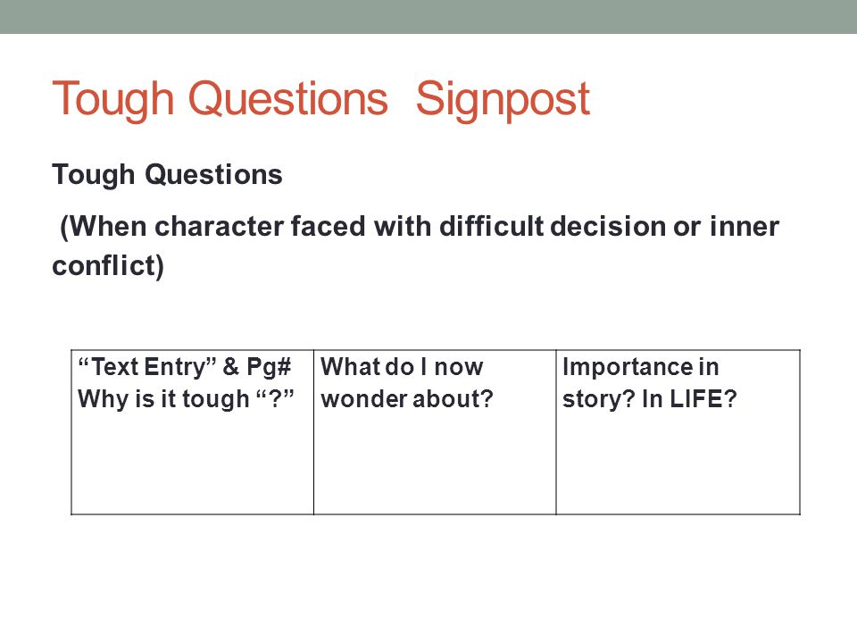 "Tough Questions Signpost Tough Questions (When character faced with difficult decision or inner conflict) ""Text Entry"" & Pg# Why is it tough ""?"" What"
