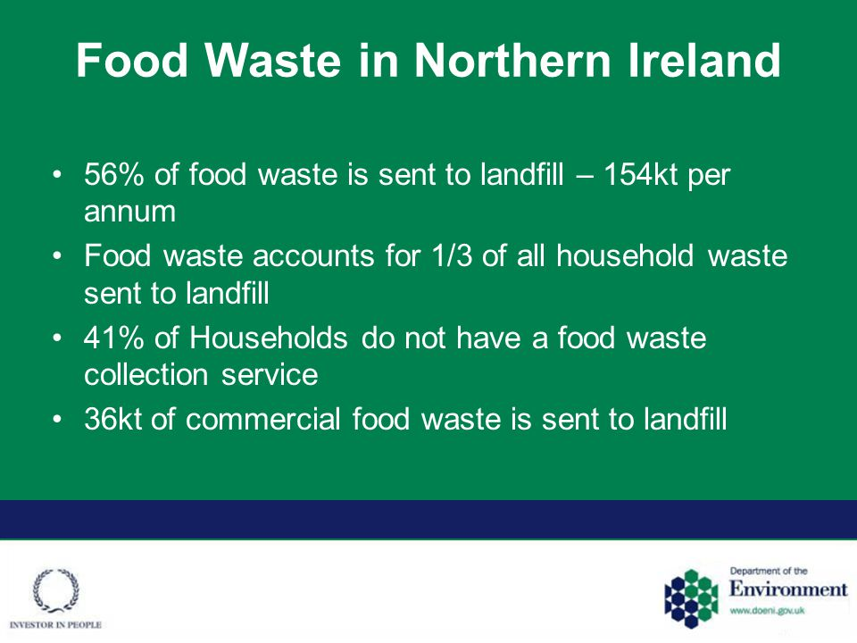 Food Waste in Northern Ireland 56% of food waste is sent to landfill – 154kt per annum Food waste accounts for 1/3 of all household waste sent to landfill 41% of Households do not have a food waste collection service 36kt of commercial food waste is sent to landfill