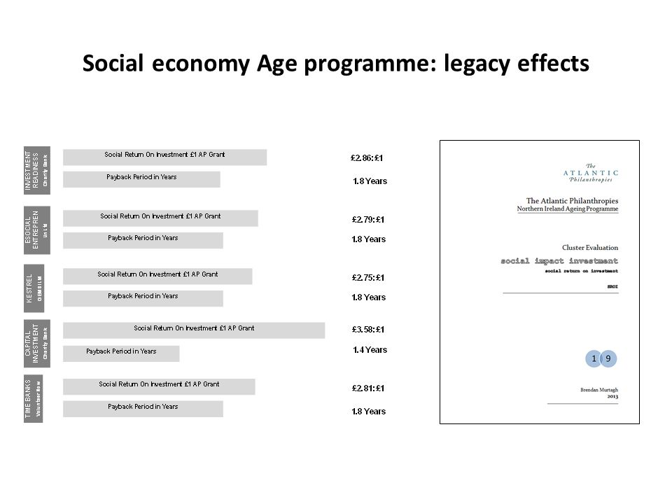 Social economy Age programme: legacy effects