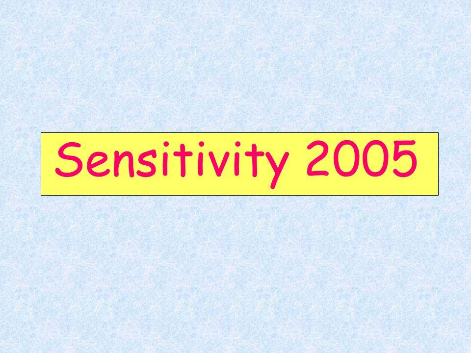 Sensitivity 2005
