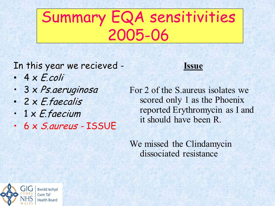 Summary EQA sensitivities 2005-06 In this year we recieved - 4 x E.coli 3 x Ps.aeruginosa 2 x E.faecalis 1 x E.faecium 6 x S.aureus - ISSUE Issue For