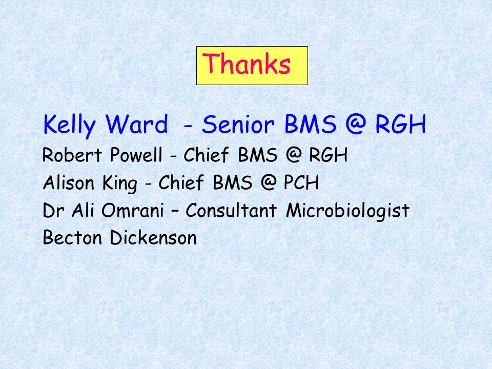 Thanks Kelly Ward - Senior BMS @ RGH Robert Powell - Chief BMS @ RGH Alison King - Chief BMS @ PCH Dr Ali Omrani – Consultant Microbiologist Becton Di