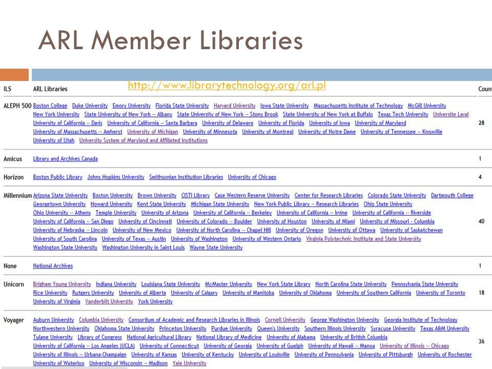 ARL Member Libraries http://www.librarytechnology.org/arl.pl