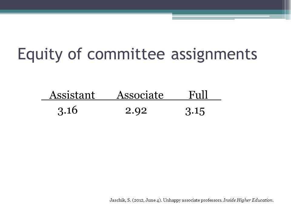 Equity of committee assignments Assistant AssociateFull 3.16 2.92 3.15 Jaschik, S.
