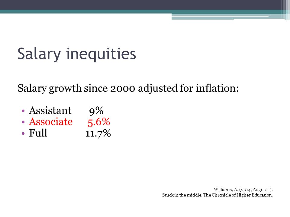 Salary inequities Salary growth since 2000 adjusted for inflation: Assistant 9% Associate 5.6% Full 11.7% Williams, A. (2014, August 1). Stuck in the