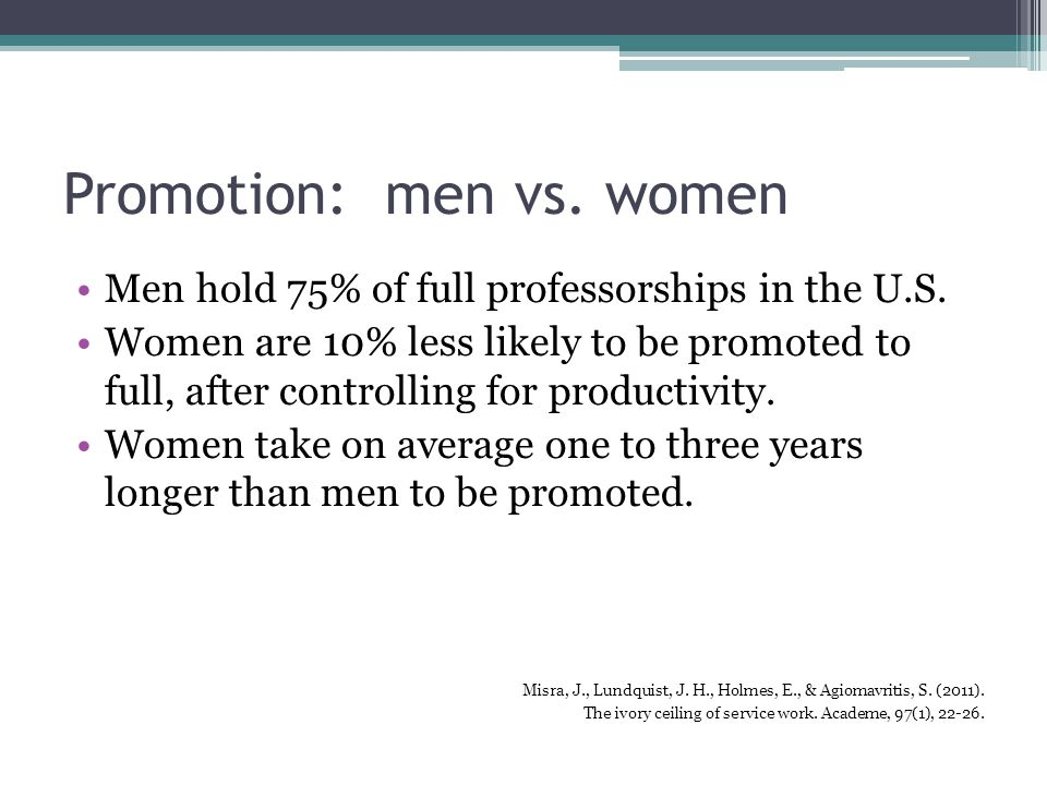 Promotion: men vs. women Men hold 75% of full professorships in the U.S. Women are 10% less likely to be promoted to full, after controlling for produ