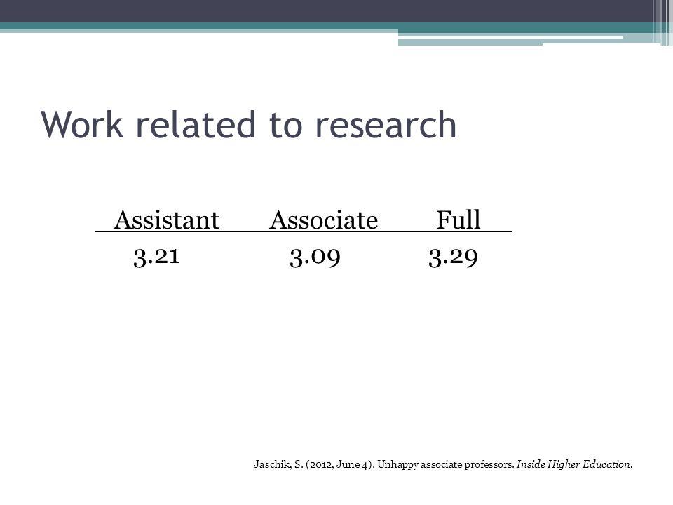 Work related to research Assistant AssociateFull 3.21 3.09 3.29 Jaschik, S.