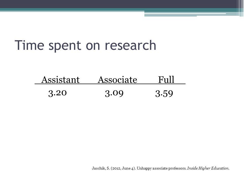 Time spent on research Assistant AssociateFull 3.20 3.09 3.59 Jaschik, S.