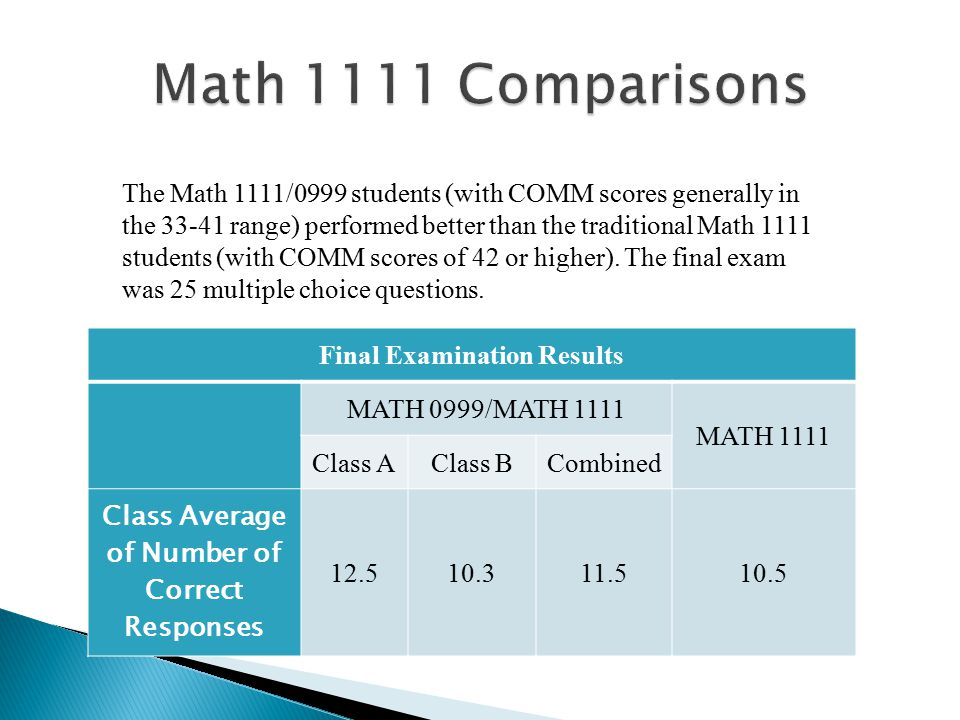 Final Examination Results MATH 0999/MATH 1111 MATH 1111 Class AClass BCombined Class Average of Number of Correct Responses 12.510.311.510.5 The Math