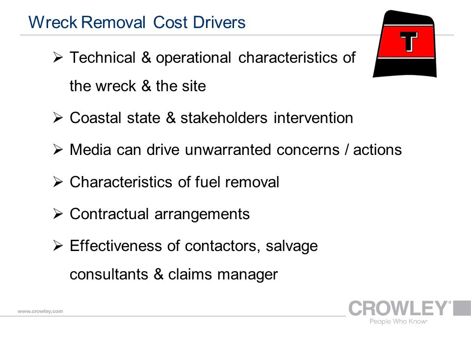 Wreck Removal Cost Drivers  Technical & operational characteristics of the wreck & the site  Coastal state & stakeholders intervention  Media can drive unwarranted concerns / actions  Characteristics of fuel removal  Contractual arrangements  Effectiveness of contactors, salvage consultants & claims manager
