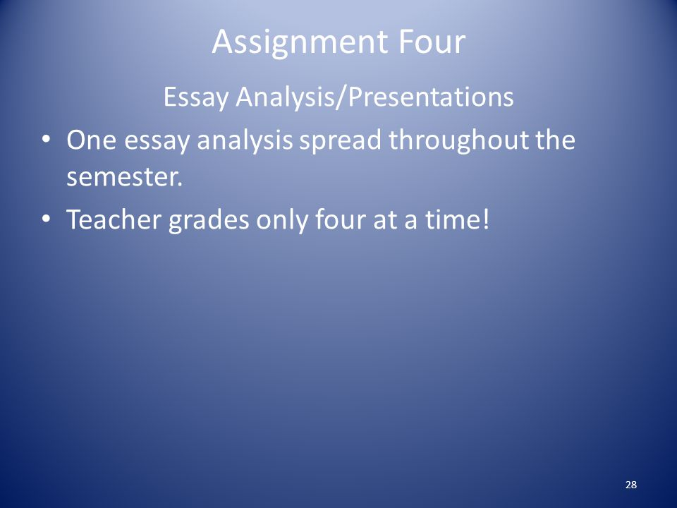 Assignment Four Essay Analysis/Presentations One essay analysis spread throughout the semester.