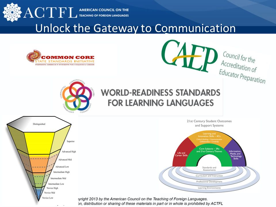 ACTFL Action Committees Representation from Board and non-Board members 1.Public Relations Campaign 2.Summer Institute 3.ACTFL Global Giving 4.ACTFL I