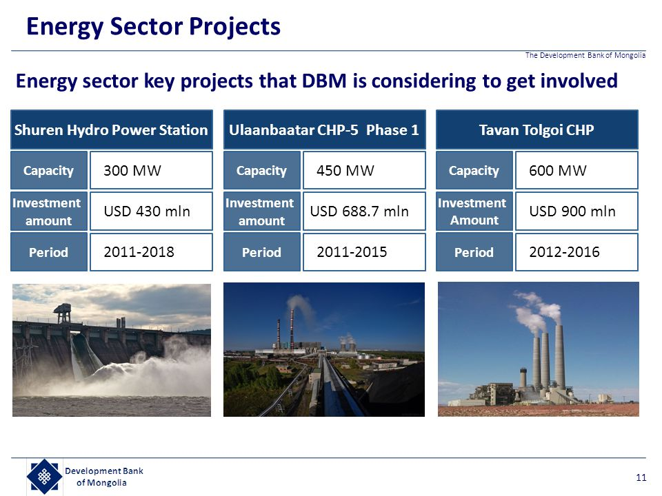 The Development Bank of Mongolia Energy Sector Projects 11 Capacity 300 MW Investment amount USD 430 mln Period 2011-2018 Ulaanbaatar CHP-5 Phase 1 Ca