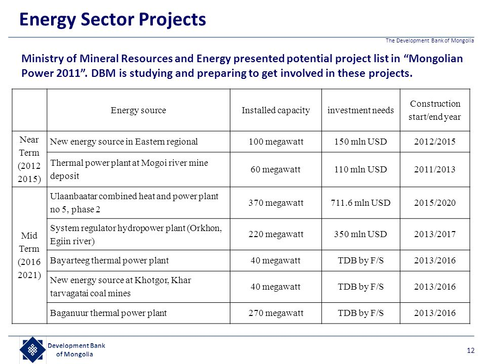 "The Development Bank of Mongolia 12 Energy Sector Projects Ministry of Mineral Resources and Energy presented potential project list in ""Mongolian Pow"