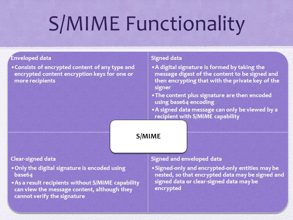 S/MIME Functionality Enveloped data Consists of encrypted content of any type and encrypted content encryption keys for one or more recipients Signed data A digital signature is formed by taking the message digest of the content to be signed and then encrypting that with the private key of the signer The content plus signature are then encoded using base64 encoding A signed data message can only be viewed by a recipient with S/MIME capability Clear-signed data Only the digital signature is encoded using base64 As a result recipients without S/MIME capability can view the message content, although they cannot verify the signature Signed and enveloped data Signed-only and encrypted-only entities may be nested, so that encrypted data may be signed and signed data or clear-signed data may be encrypted S/MIME