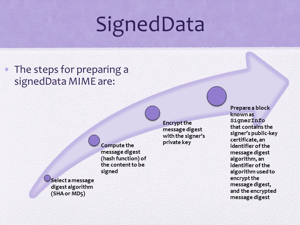 SignedData The steps for preparing a signedData MIME are: Select a message digest algorithm (SHA or MD5) Compute the message digest (hash function) of the content to be signed Encrypt the message digest with the signer's private key Prepare a block known as SignerInfo that contains the signer's public-key certificate, an identifier of the message digest algorithm, an identifier of the algorithm used to encrypt the message digest, and the encrypted message digest