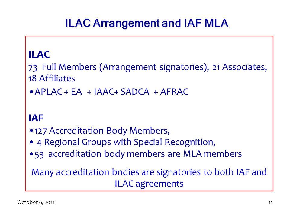 October 9, 201111 ILAC Arrangement and IAF MLA ILAC 73 Full Members (Arrangement signatories), 21 Associates, 18 Affiliates APLAC + EA + IAAC+ SADCA + AFRAC IAF 127 Accreditation Body Members, 4 Regional Groups with Special Recognition, 53 accreditation body members are MLA members Many accreditation bodies are signatories to both IAF and ILAC agreements