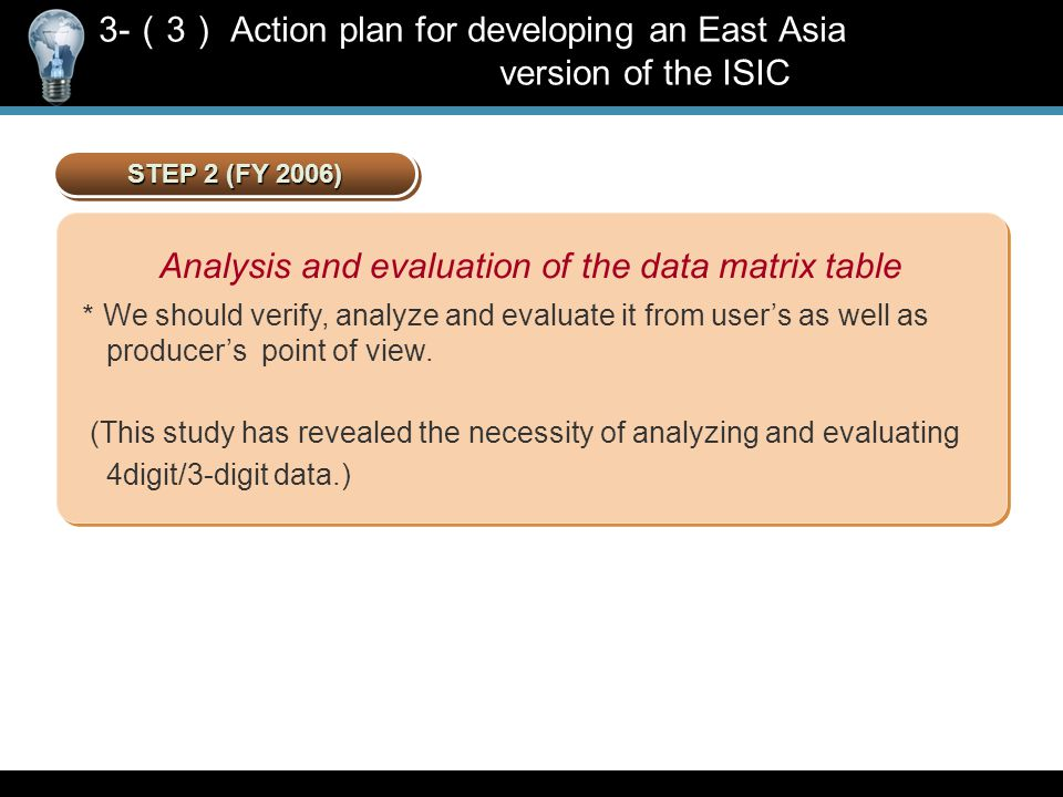 Analysis and evaluation of the data matrix table * We should verify, analyze and evaluate it from user's as well as producer's point of view.