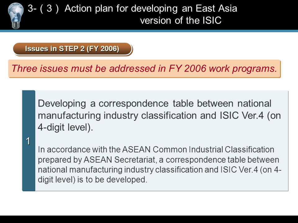 Three issues must be addressed in FY 2006 work programs.