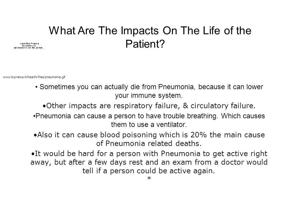 What Are The Impacts On The Life of the Patient.