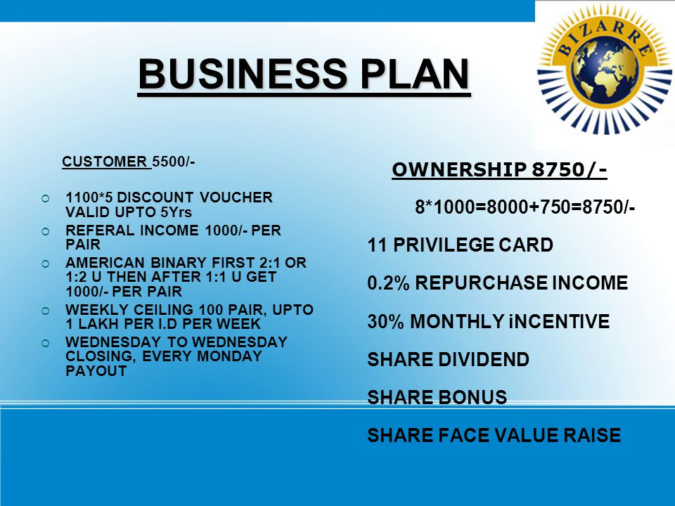 BUSINESS PLAN CUSTOMER 5500/- 11100*5 DISCOUNT VOUCHER VALID UPTO 5Yrs RREFERAL INCOME 1000/- PER PAIR AAMERICAN BINARY FIRST 2:1 OR 1:2 U THEN