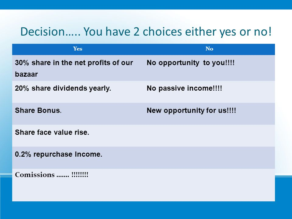 Decision….. You have 2 choices either yes or no! YesNo 30% share in the net profits of our bazaar No opportunity to you!!!! 20% share dividends yearly