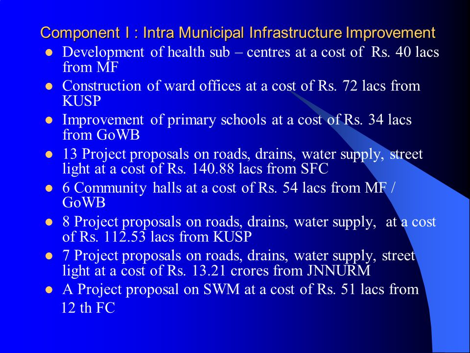 Component I : Intra Municipal Infrastructure Improvement Development of health sub – centres at a cost of Rs.