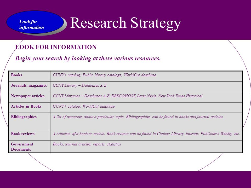 Research Strategy READ & EVAULATE THE INFORMATION YOU FIND Quantity - Enough resources are needed to support your argument.
