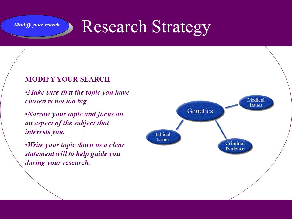 Research Strategy Take notes TAKING NOTES Skim through your books and articles to get the main ideas.