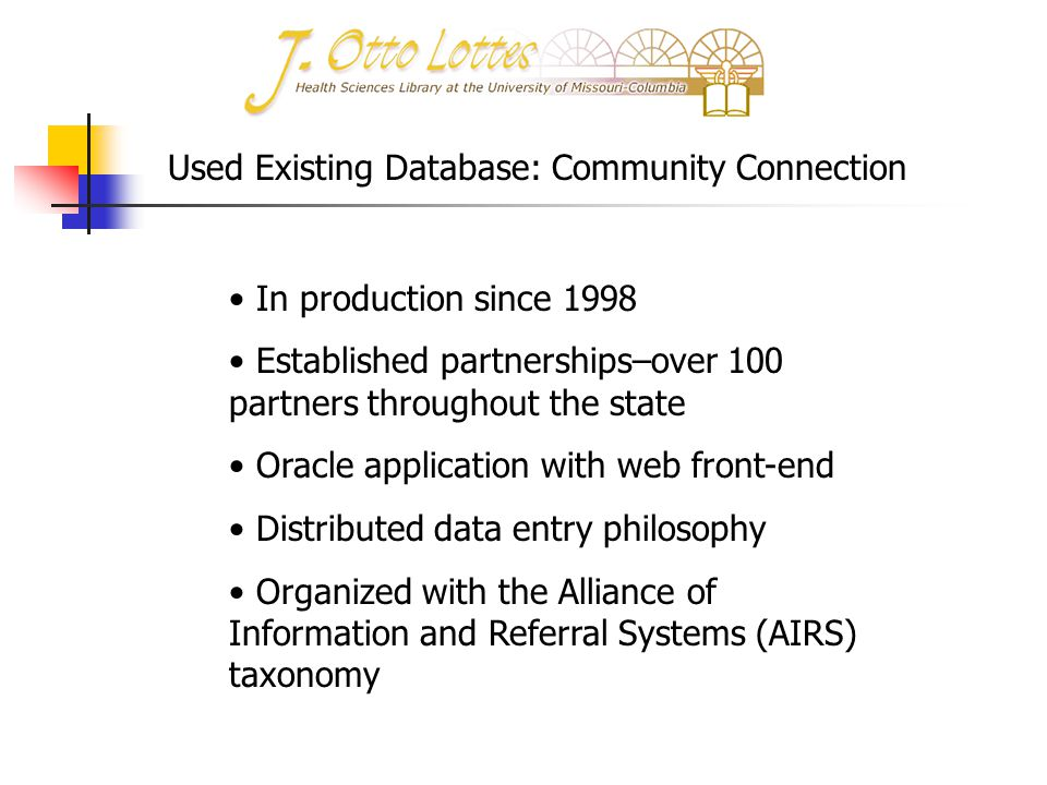 In production since 1998 Established partnerships–over 100 partners throughout the state Oracle application with web front-end Distributed data entry philosophy Organized with the Alliance of Information and Referral Systems (AIRS) taxonomy Used Existing Database: Community Connection