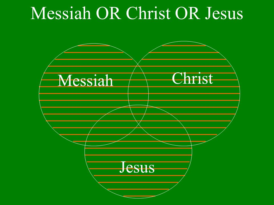 Messiah OR Christ OR Jesus MessiahChrist Jesus