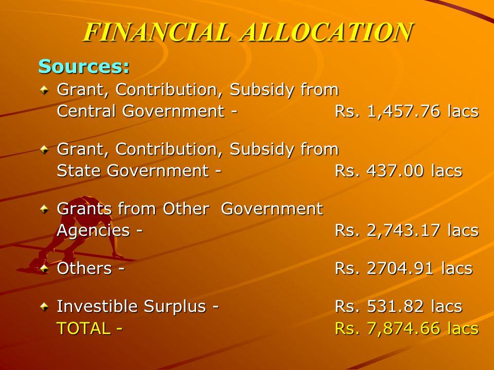 FINANCIAL ALLOCATION
