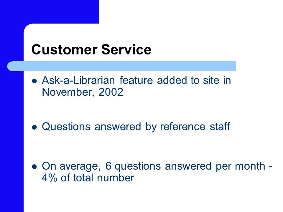 Customer Service Ask-a-Librarian feature added to site in November, 2002 Questions answered by reference staff On average, 6 questions answered per month - 4% of total number
