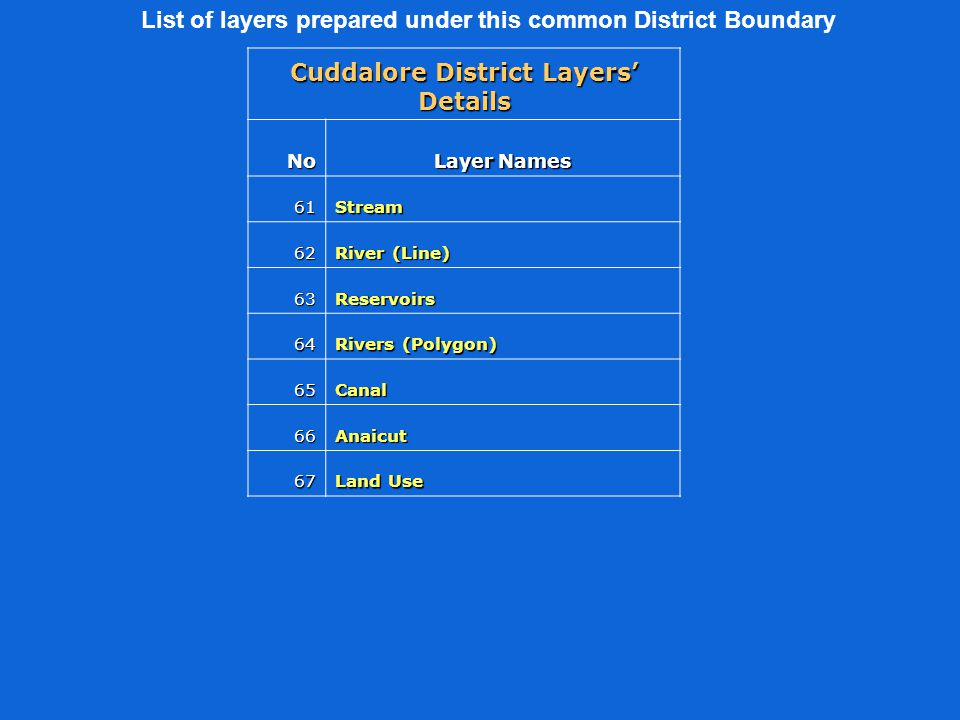 List of layers prepared under this common District Boundary Cuddalore District Layers' Details No Layer Names 61Stream 62 River (Line) 63Reservoirs 64 Rivers (Polygon) 65Canal 66Anaicut 67 Land Use