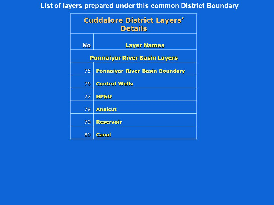 List of layers prepared under this common District Boundary Cuddalore District Layers' Details No Layer Names Ponnaiyar River Basin Layers 75 Ponnaiyar River Basin Boundary 76 Control Wells 77HP&U 78Anaicut 79Reservoir 80Canal