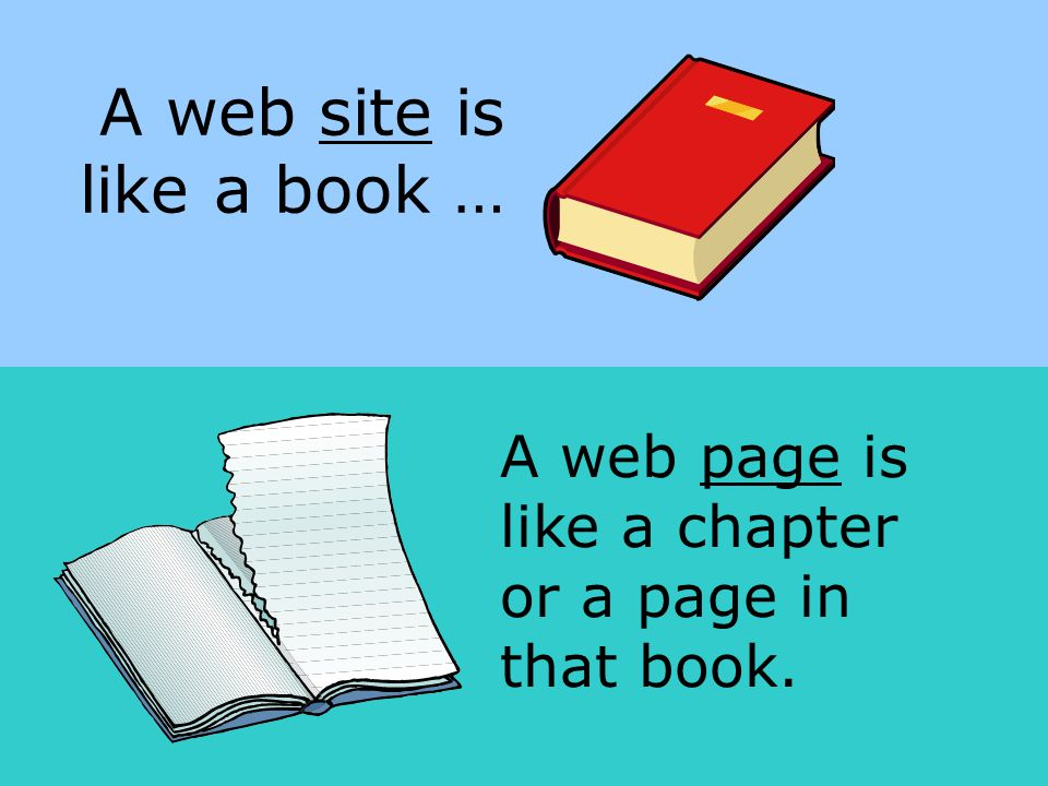 For web sites...The name of the entire web site is often the same as the Home Page.