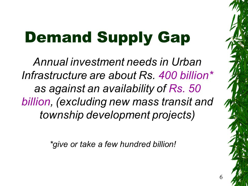 6 Demand Supply Gap Annual investment needs in Urban Infrastructure are about Rs.