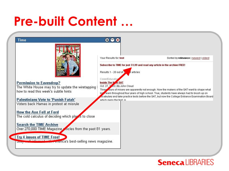 Pre-built Content …